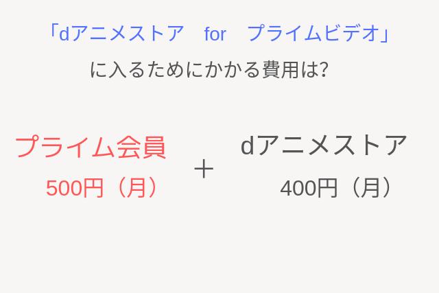 dアニメストア for プライムビデオ」の費用