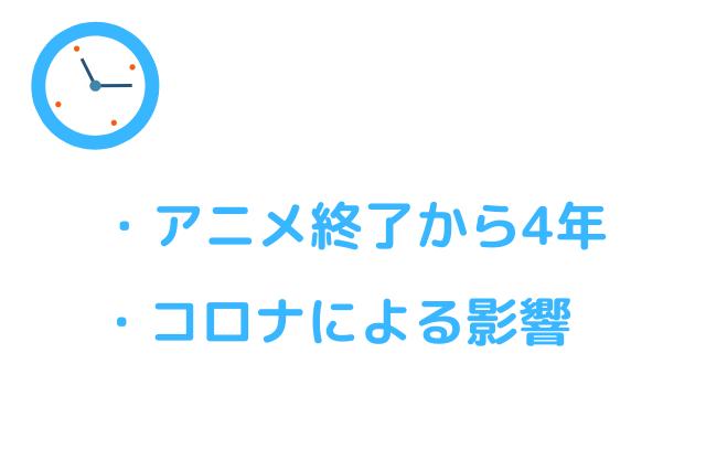 アニメ終了からの期間